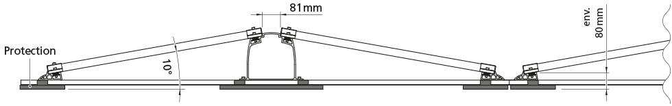 Dimension système D-Dome